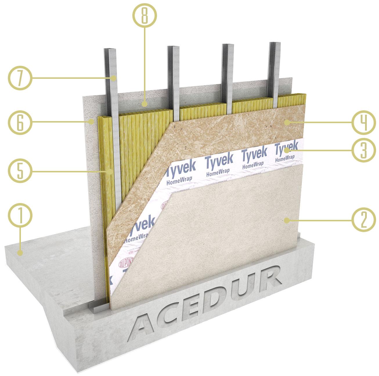 panel-de-steel-framing